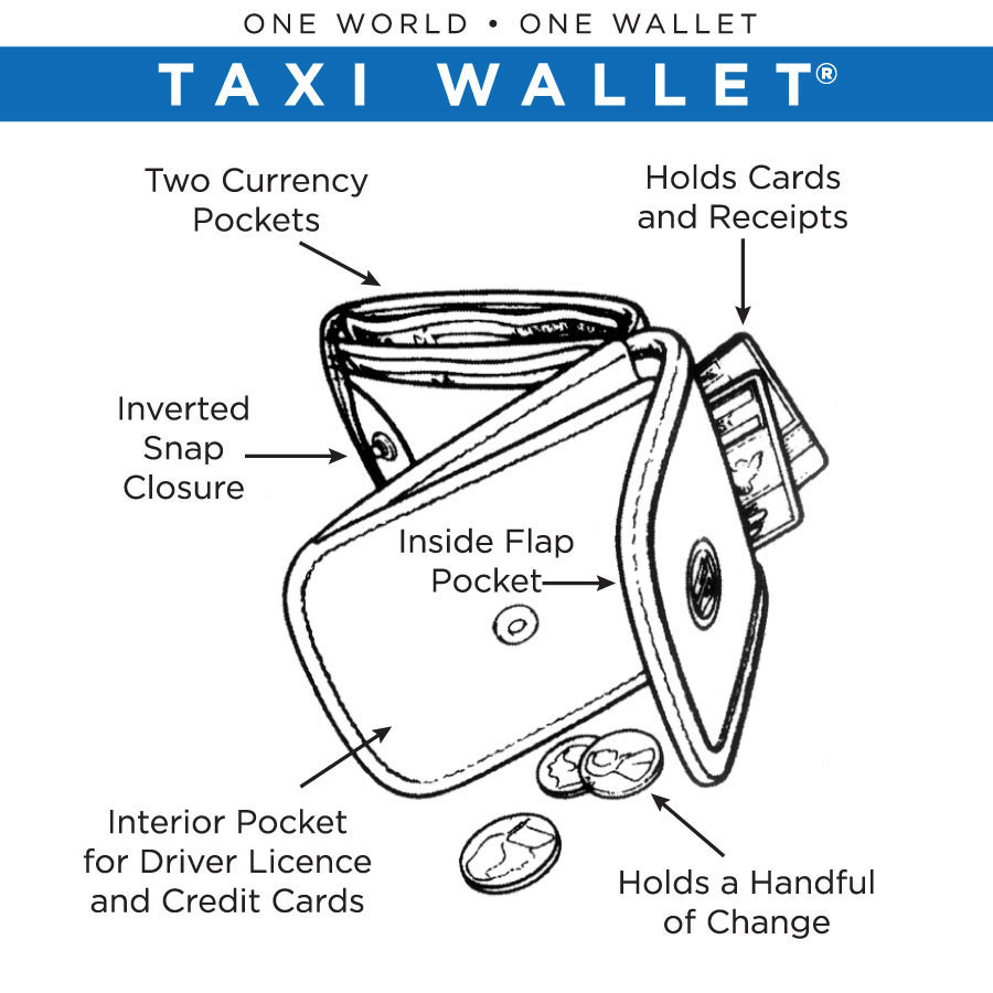 Taxi Wallet Functions