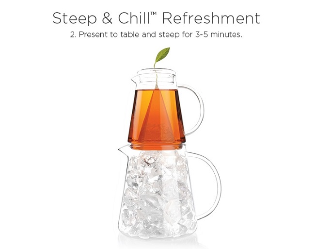 Tea Over Ice Step 2